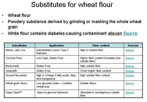 Substitutes for wheat flour.jpeg
