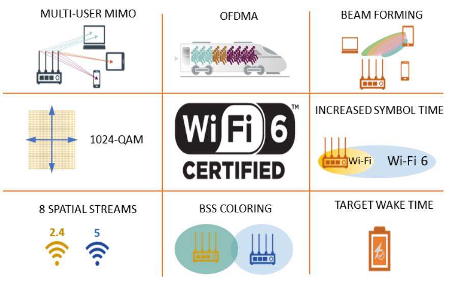 wi-fi-certified-6 1