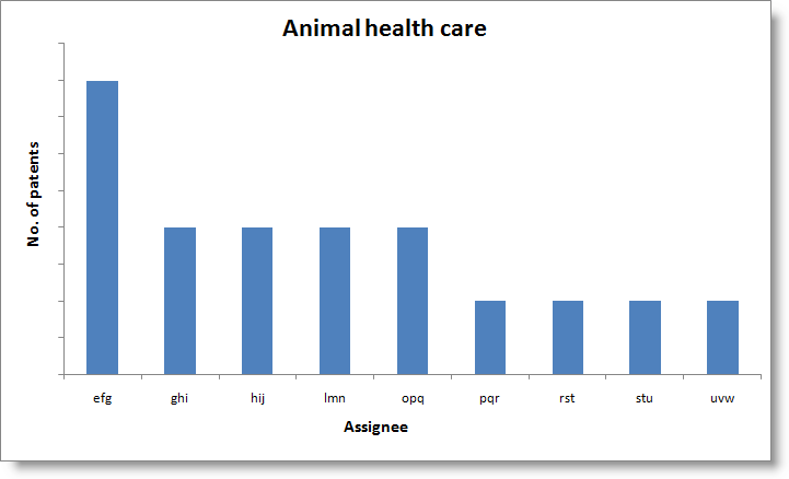 File:Animal-health-temp.png