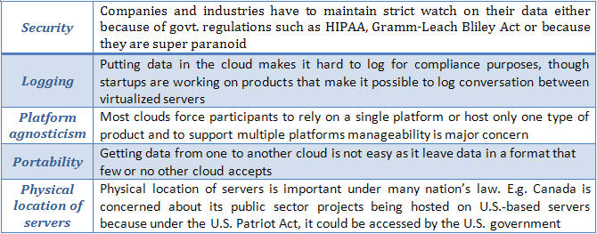 File:Barriers-cloud.jpg