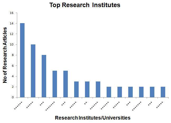 File:Top dummy Research Institutes olives temp.jpg